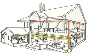 home-data-cabling