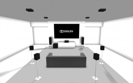 Dobly Atmos 7.1.4