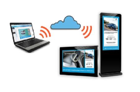 Функционалности на cloud софтуерът за отдалечен контрол